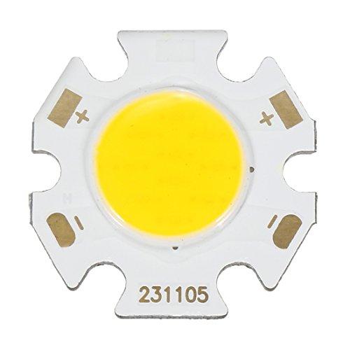 Top 9 LED COB 5W – LED Lampen