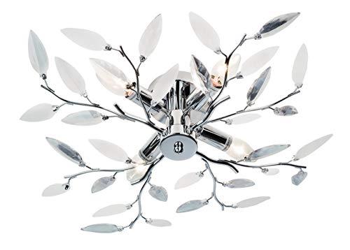 Top 10 Blatt für Blatt – Hängeleuchten & Pendelleuchten