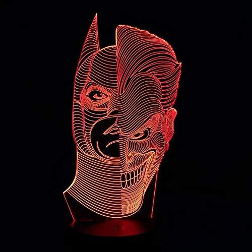 Top 10 Science Fiction Filme – Nachttischlampen für Kinder